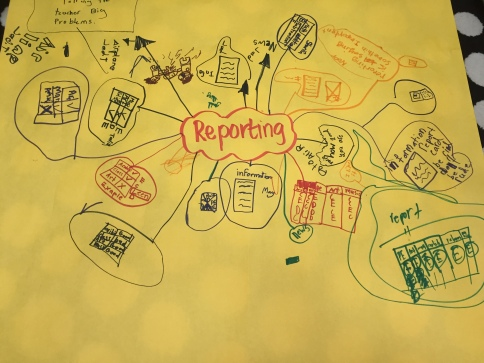 Reporting Copy